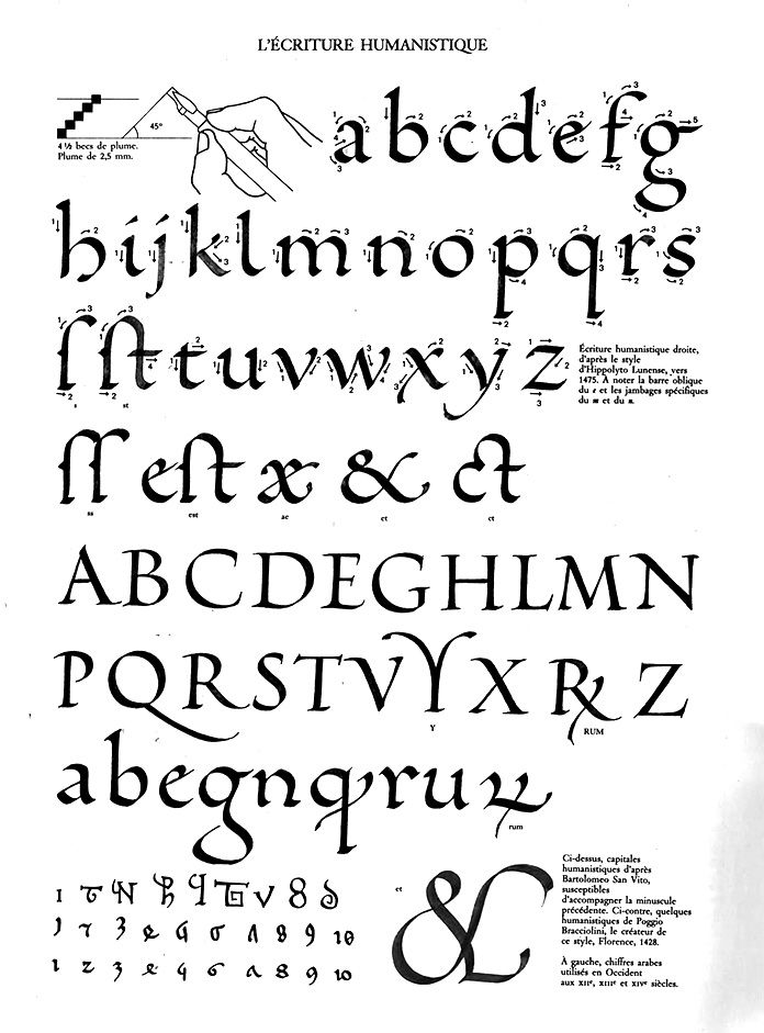 184 Best Calligraphy Images On Pinterest