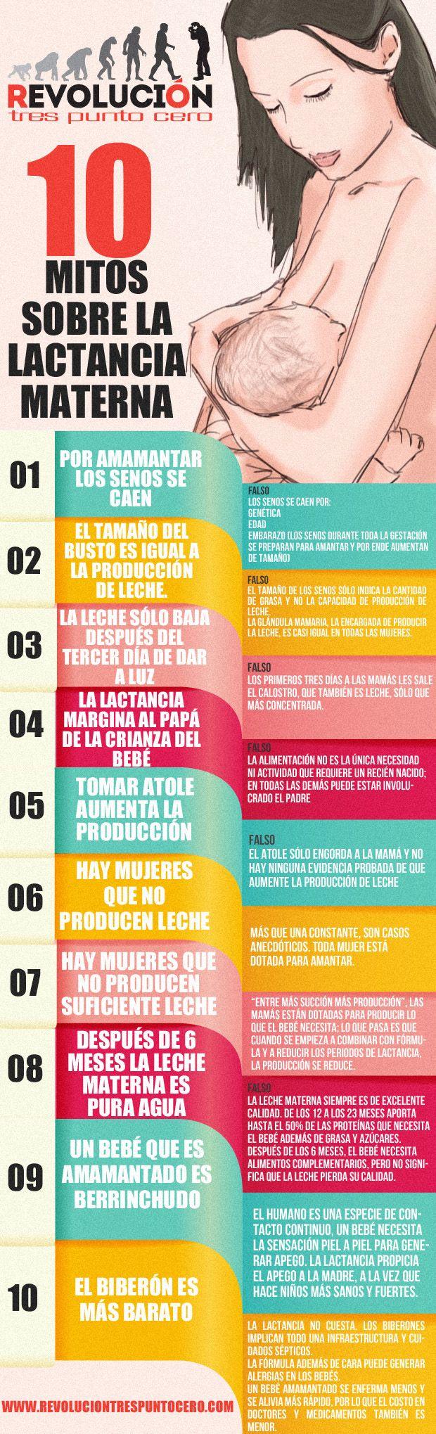 La #lactancia materna http://revoluciontrespuntocero.com/del-pezon-al-chupon-lactancia-materna/