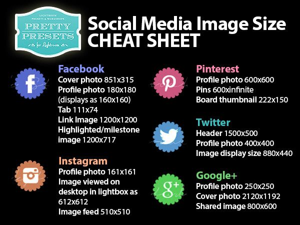 http://www.lightroompresets.com/blogs/pretty-presets-blog/14515129-social-media-image-size-cheat-sheets
