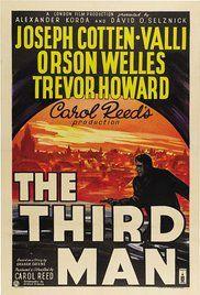 Le troisième homme Poster