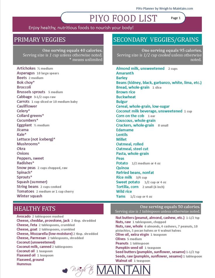 PiYo Food List Weigh to Maintain - updated...