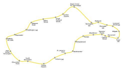 Mapa de Circle Line, metro de Londres