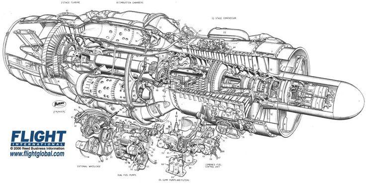Pin de Raziel Sandes em Design Engines & Cia