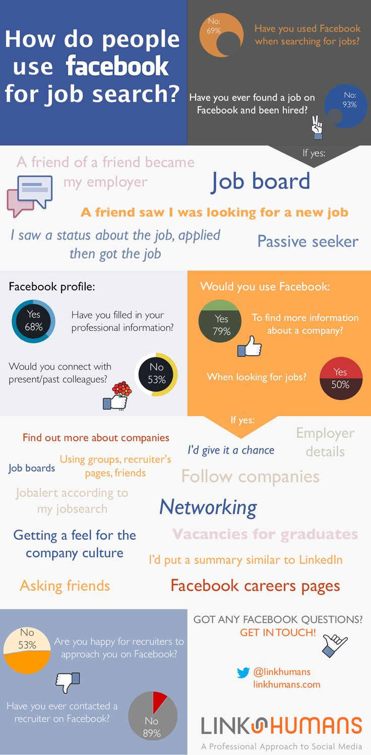 best images about job search infographics social how do people use facebook in their job search people don t really use facebook to a job but they use it to get more information about a company