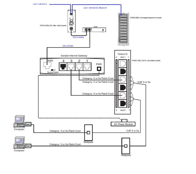 Cat5 Module Wiring Diagram