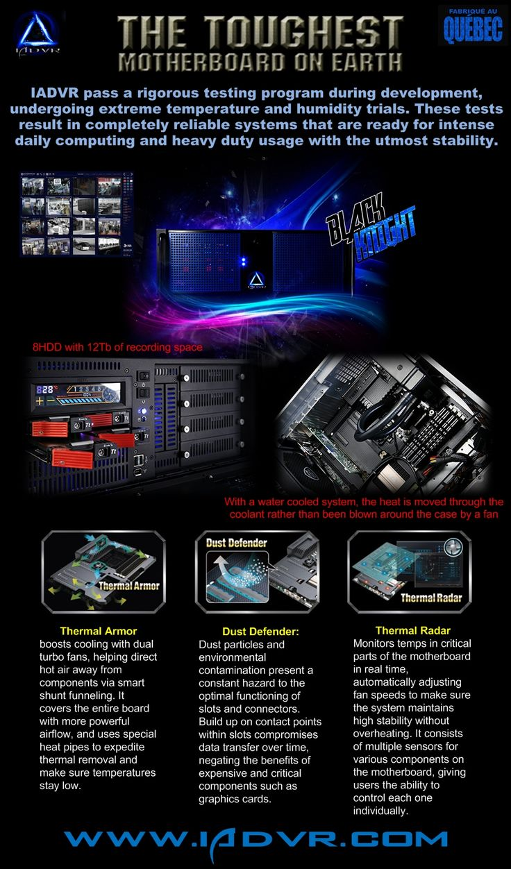 www.IADVR.com claims to be the toughest system design ever seen for video surveillance. TUF : Thermal Armor, Dust Defender and Thermal Radar!!!! all Military grade. What's the meaning of this?!?