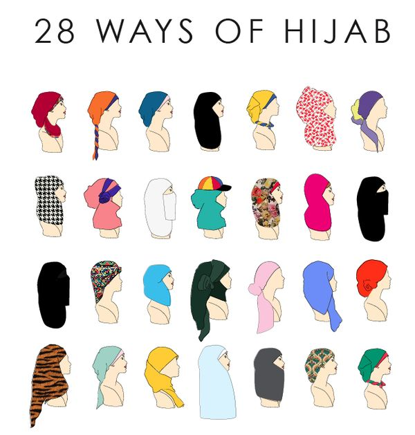 28 Ways of Hijab