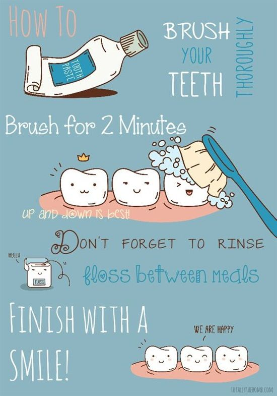 How to brush your teeth thoroughly for two minutes, twice per day