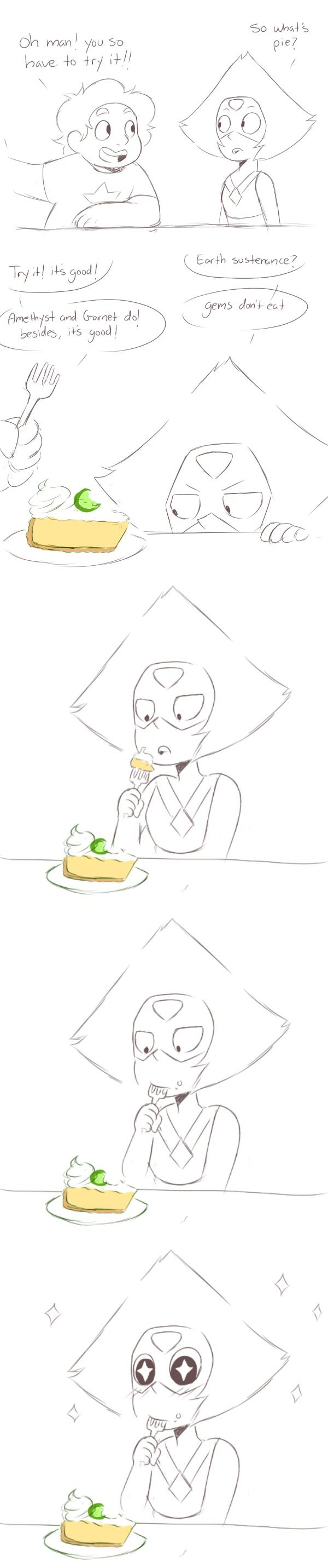 Peridot... I love that the artist chose key lime pie, it represents  Peridot well- both coloring and personality flavor.... deep!