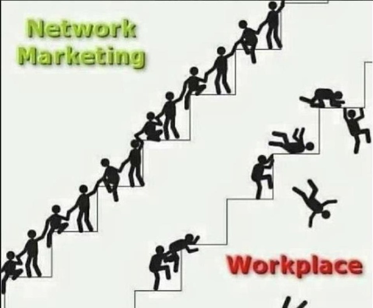 The difference between network marketing and the corporate workplace, where it's every man for himself! Visit www.MSAGroup.flppro.biz for more information.
