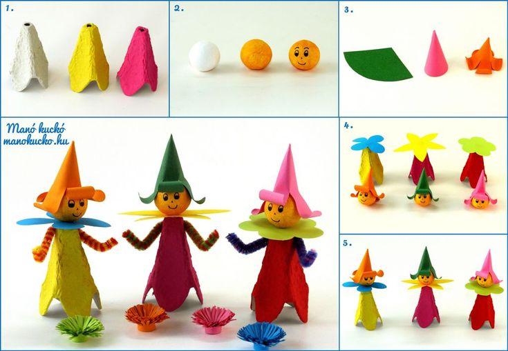 A tojástartó kartonoknak nemcsak funkcionális oldaluk van, hanem kreatív oldaluk is. Különböző alkotások születhetnek belőlük, egyszerűbbek és bonyolultabbak egyaránt. Kicsiknek és nagyoknak is remek elfoglaltság lehet. Mi virágtündéreket készítettünk, melyekbe a kicsiket is bátran bevonhatjuk. Amire szükségünk lesz: – tojástartó – színes akril festékek – színes papírok – fa-/ papír- / hungarocell golyók – fekete …