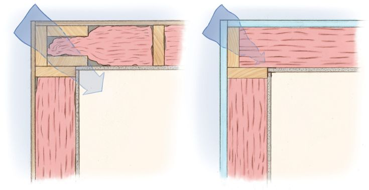 APA--The Engineered Wood Association offers a primer on framing techniques that reduce waste and increase energy efficiency by allowing more room for insulation.