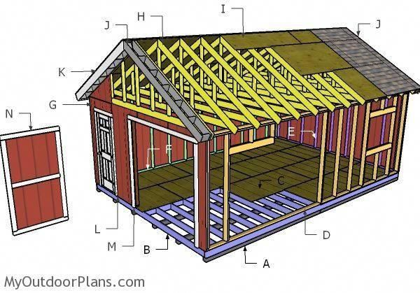 10 Thrilling Roofing House Rustic Birdhouses Ideas Shed Design Shed Plans Diy Shed Plans