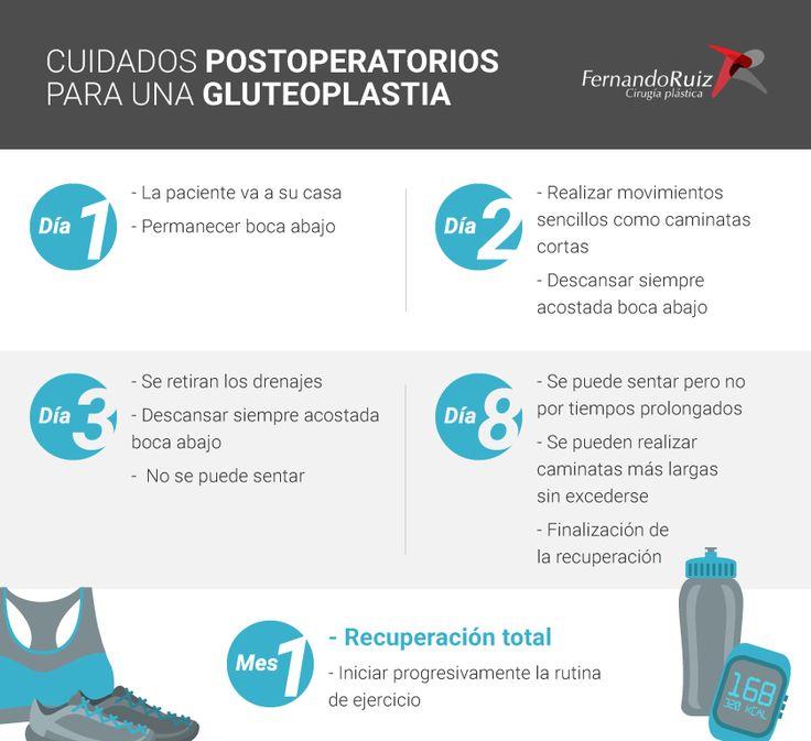 Proceso de recuperación de una gluteoplastia Dr. Fernando Ruiz