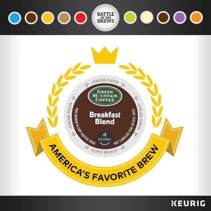 Raise the champion's mug! America has spoken and the Battle of the Brews winner is… Green Mountain Coffee Breakfast Blend! We'll contact the three lucky winners by April 14th. Thanks to all those who voted and we hope to see you next year!