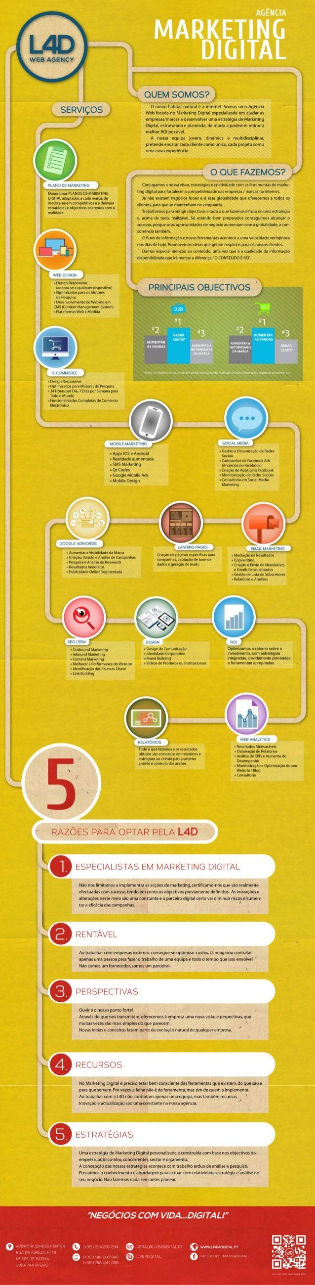 5 motivos para escolher uma Agencia de Marketing Digital (Infográfi...