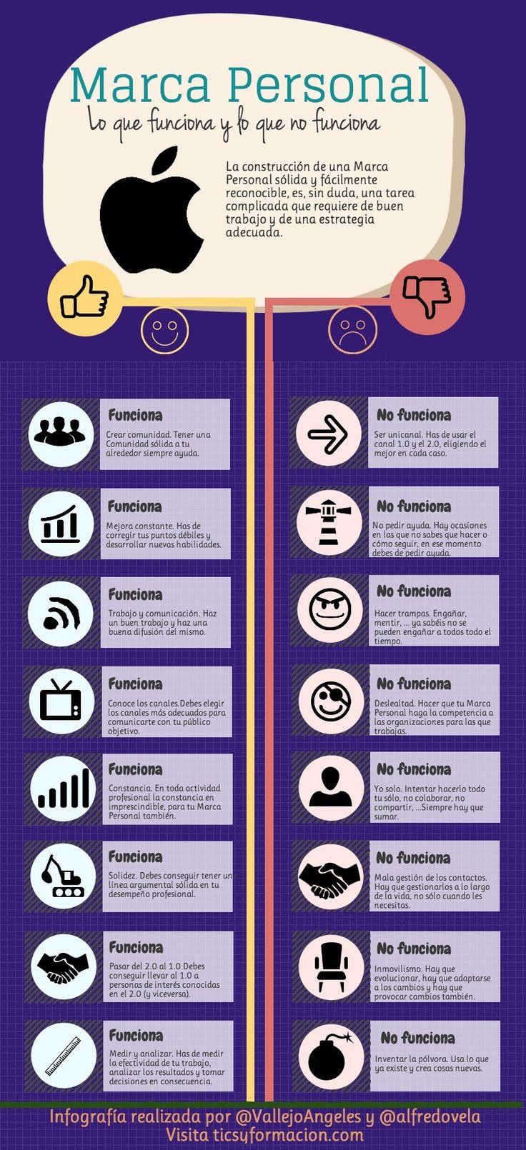 Una #infografía sobre Marca Personal: lo que funciona y lo que no. Infografía realizada con Piktochart.