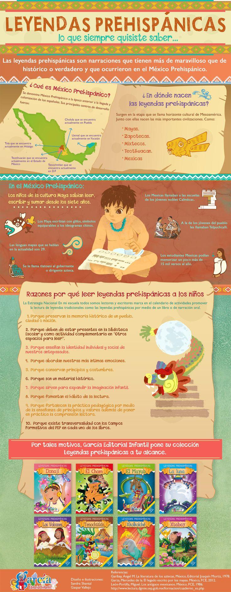 ¿Sabes Qué son las Leyendas Prehispánicas de México? ¿por qué es importante conocerlas ? y ¿Qué representan éstas historias y quiénes las crearon?.