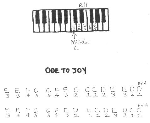 you ve got a friend in me easy piano pdf