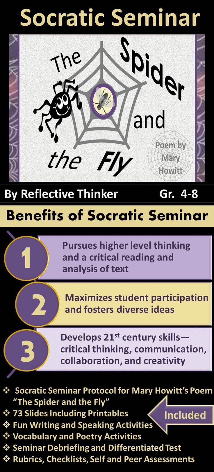 Socratic seminar and activities poetry analysis of the for Socratic seminar lesson plan template