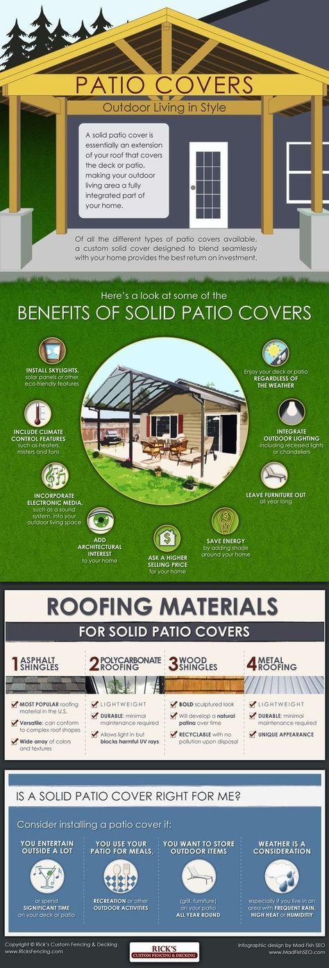 Solid Patio Covers: Outdoor Living in Style - Coperture solide Patio: la vita all'aria aperta con stile: