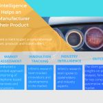 Infiniti's Competitive Intelligence Study Helps an Automotive Manufacturer to Face Competition and Retail Market Shares