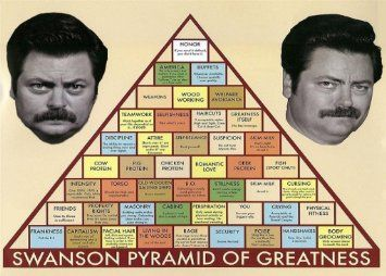 amazoncom parks and recreation swanson pyramid of greatness poster prints posters