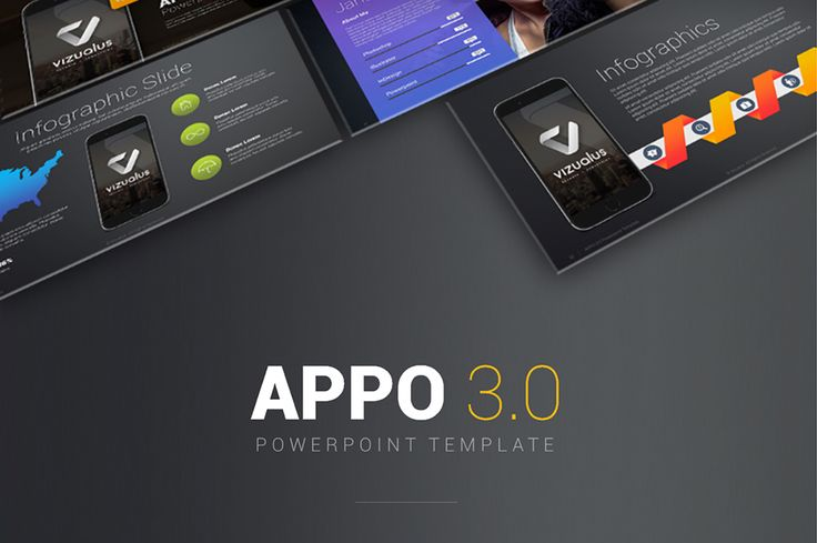 APPO 3.0 Powerpoint Template by Vizualus on @creativemarket