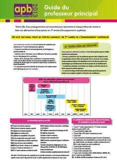 APB 2013 : Guide du professeur principal. Support pratique destiné aux enseignants pour accompagner leurs élèves tout au long de la procédure d'Admission post-bac et les aider dans le choix de leurs vœux. (France)