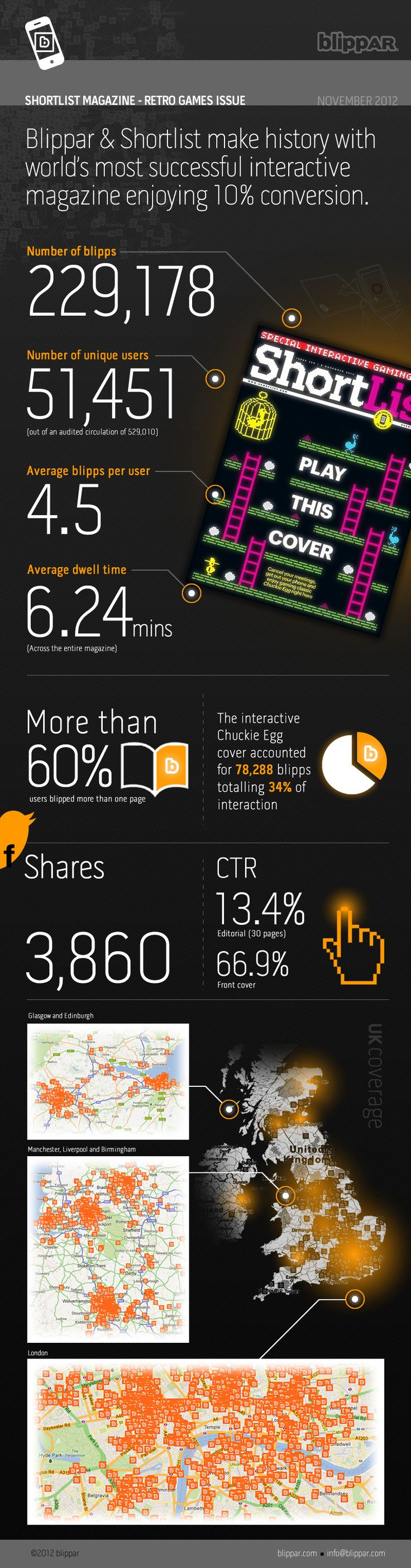Blippar Computer Graphic #augmented reality