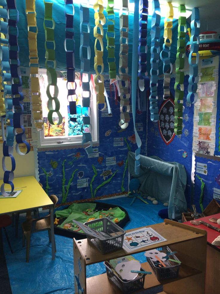 Ocean Decoration For Classroom ~ Under the sea role play pinterest