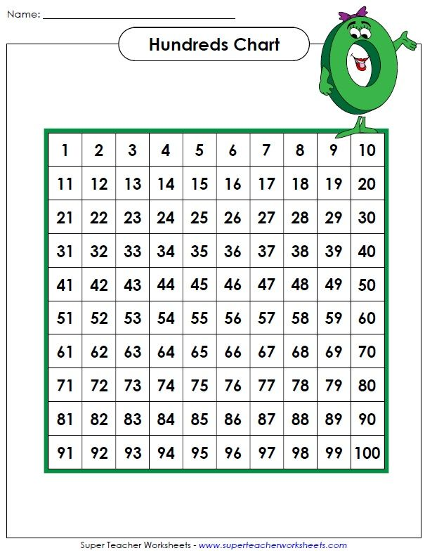 17 best ideas about hundreds chart on pinterest 100 for 100 table