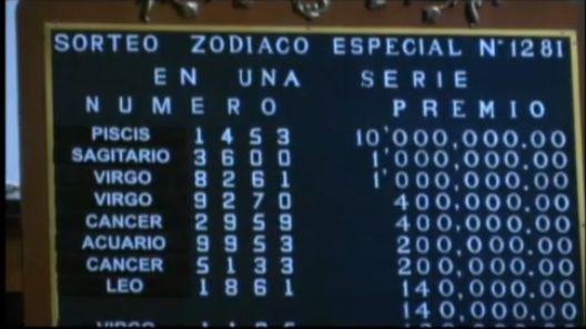 Zodiaco Especial Nº 1281 del domingo 29/11/2015. Ver: http://wwwelcafedeoscar.blogspot.com/2015/11/sorteo-zodiaco-especial-1281.html