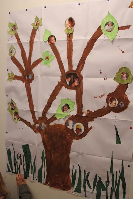stamboom om met de kindjes te maken