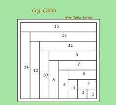 Resultado de imagem para técnica de patchwork log cabin