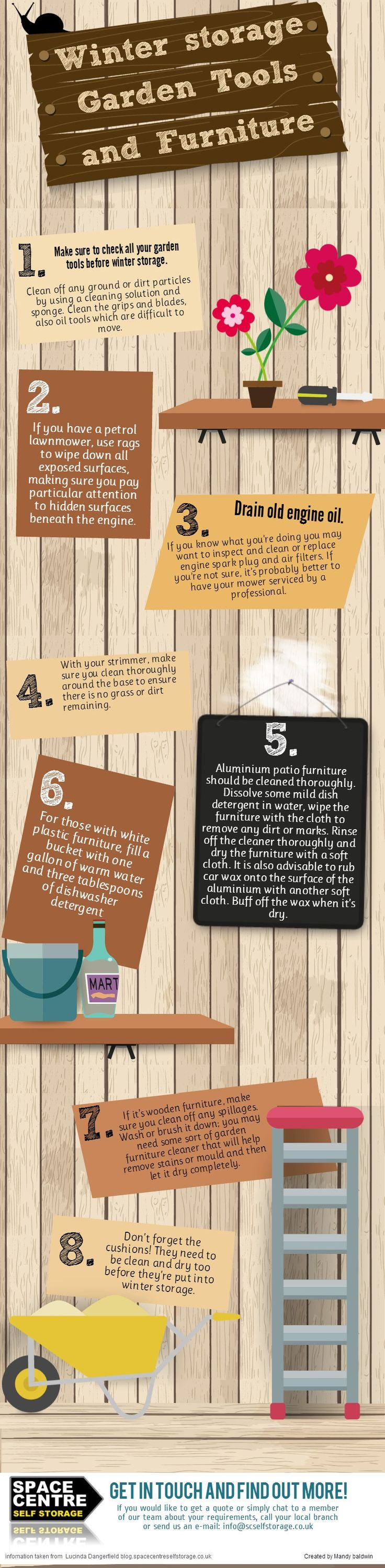 10 best clients infographics images on pinterest infographics