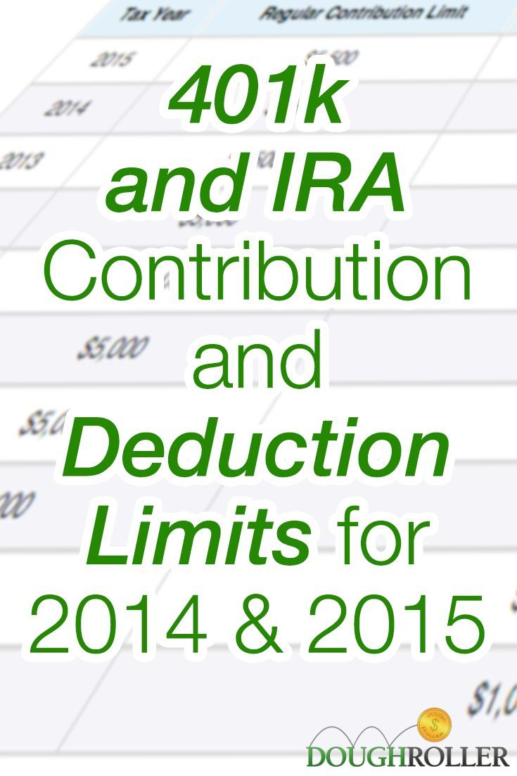 If you are taking advantage of a qualified investment program, you need to know the rules. Here are the 401k and IRA contribution and deduction limits for 2015. Retirement