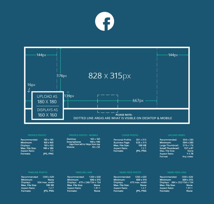 25+ best ideas about Facebook Photo Dimensions on Pinterest ...