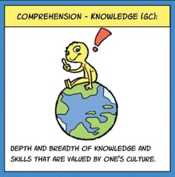 IQ's Corner: CHC Theory: Comprehension-knowledge or crystallized intelligence (Gc) definition