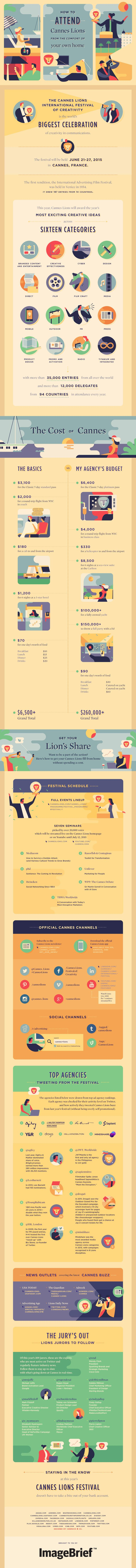[INFOGRAPHIC] Discover the world's biggest creative festival from your own home—Can't make Cannes Lions this year? Fear not. This infographic provides everything you need to know.