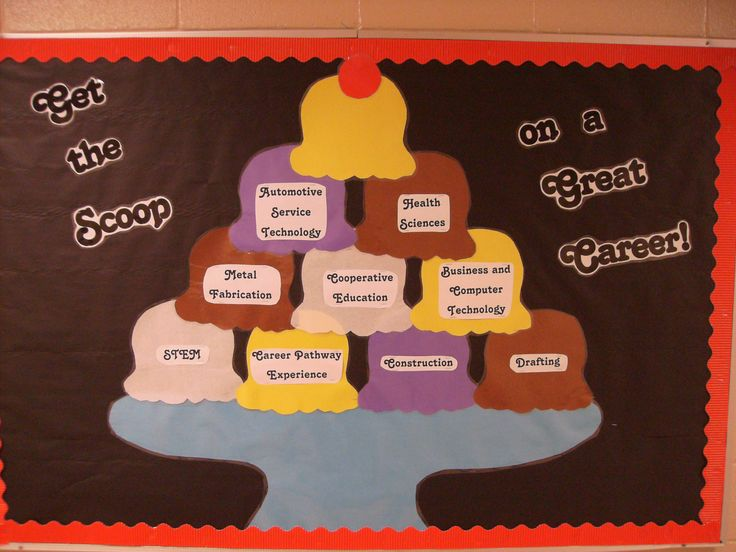 "Career Counseling - ""Get the Scoop on a Great Career"" Bulletin Board. I can change to get the scoop on how the school counselors can help you."