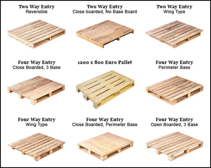 types wood pallets furniture. pallets where do you get them types wood furniture e