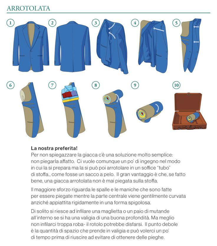 Pitti immagine uomo 2014: Come piegare una giacca per metterla in valigia (INFOGRAFICA)