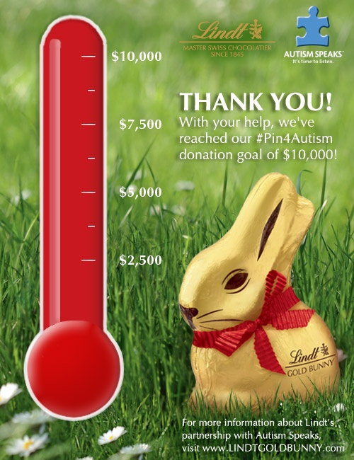 Yay! Social Media for Social Good in Action! ................... Lindt would like to extend a heartfelt THANK YOU to all who participated in our #Pin4Autism initiative here on Pinterest.  We reached our goal of $10,000!  With the power of Pinterest and a passion for the Autism cause, YOU made a difference this Easter season.  Again, thank you!