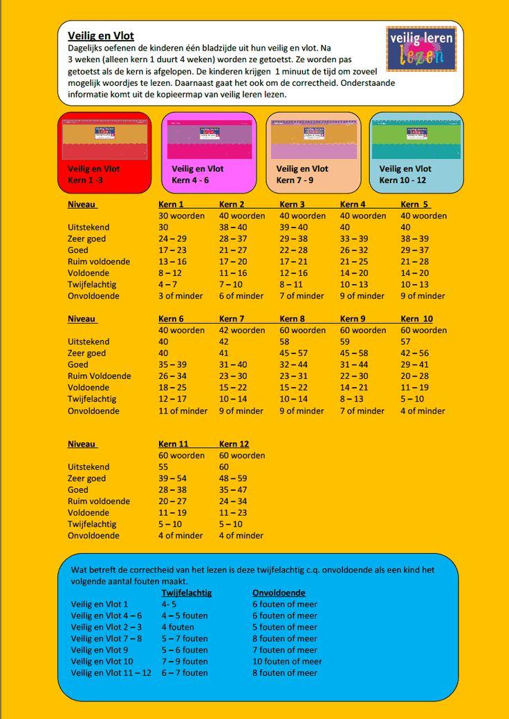 veilig en vlot lijst.pdf