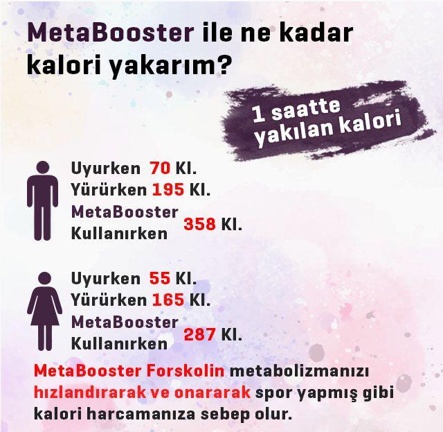 #Metabooster ile metabolizmanin hizlanmasini ve norma �alisma hizinin yaklasik 4 kat �zerine �ikmasina saglayarak #zayiflayin !    https://www.metaboosterturkey.com/
