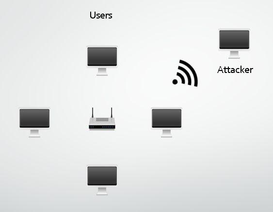 How safe are WiFi hotspots?