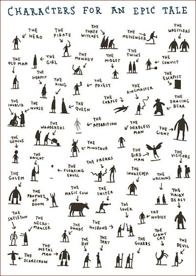 Pick a handful of characters from this handy post card, and you'll be off and writing your own epic tale! Great for early finishers. NOTE: Check out the characters before making copies. You may have to eliminate a character or two, depending on your grade level.