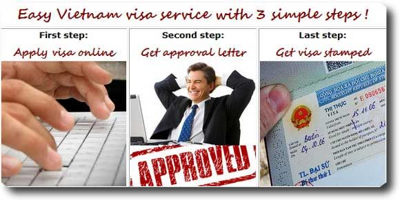 Easy Vietnam visa service with 3 simple steps