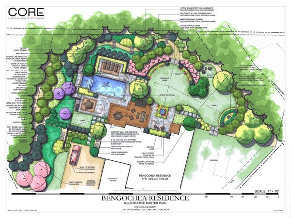 Siteplan Rendering Design By Core Landscape Architects